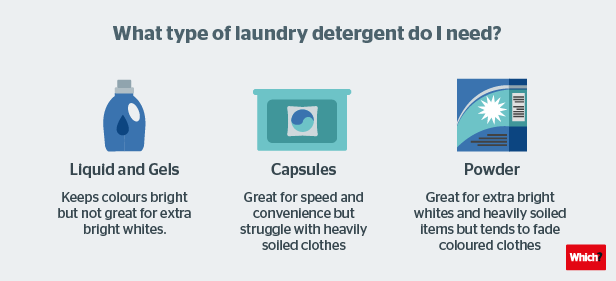 What washing detergent to use | The Uni Guide
