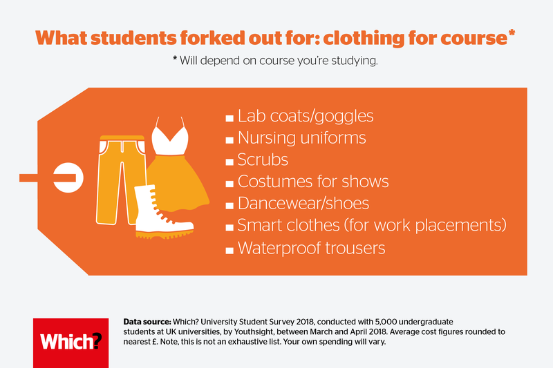 University course costs: clothing | The Uni Guide