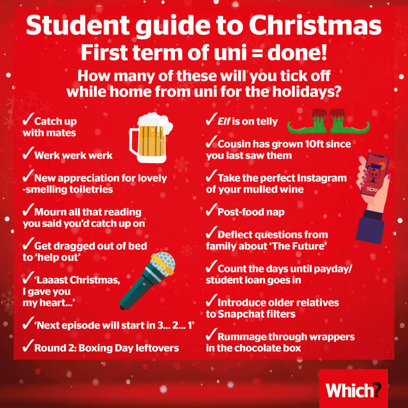 Student guide to Christmas