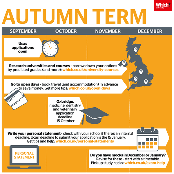 Year 13: key time planner for Autumn term